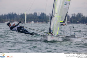 Jesus Renedo/Sailing Energy/World Sailing