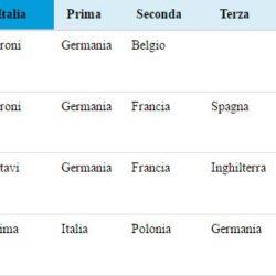 giornalisti pronostico euro2016