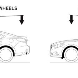 Mazda gvc
