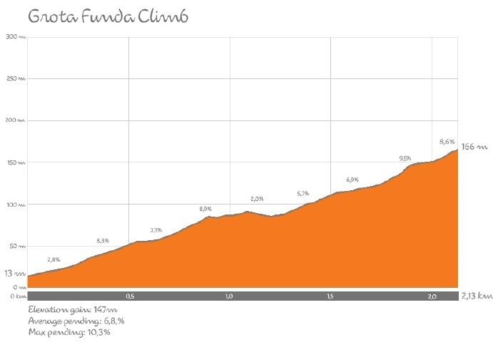 Ciclismo Rio 2016 è La Corsa Più Dura Di Sempre Vento Pavè