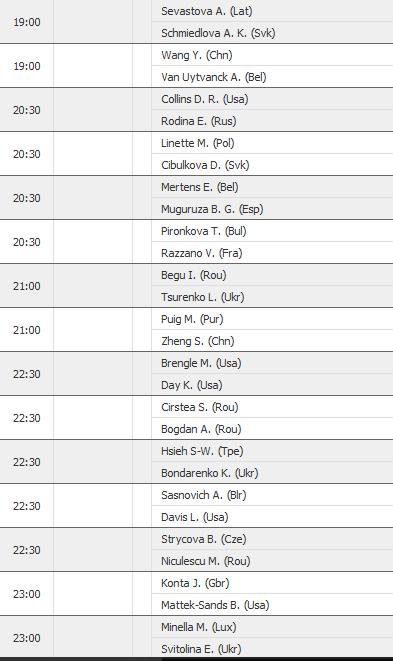 Programma WTA 2