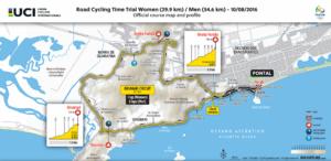 olimpiadi rio ciclismo cronometro (1)