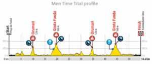 olimpiadi rio ciclismo cronometro (4)