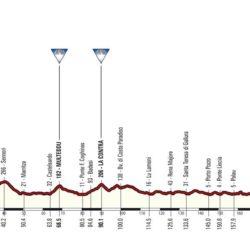 altimetria giro d'italia 2017 1 tappa