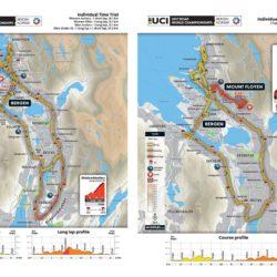 ciclismo mondiali bergen 2017 2