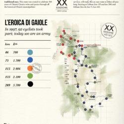 Eroica_routes_03