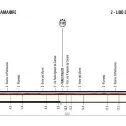1 tappa Tirreno-Adriatico