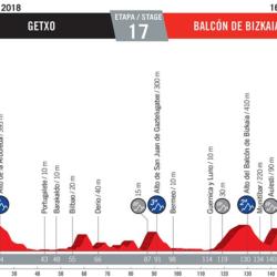 17 tappa Vuelta di Spagna