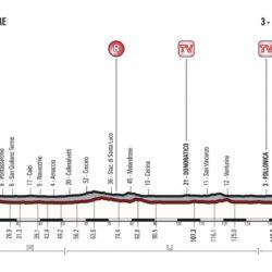 2 tappa Tirreno-Adriatico