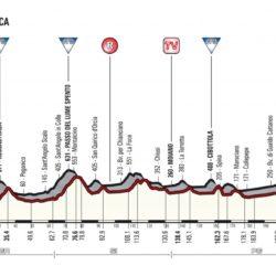 3 tappa Tirreno-Adriatico
