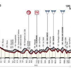 4 tappa Tirreno-Adriatico