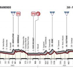 5 tappa Tirreno-Adriatico