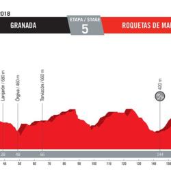 5 tappa Vuelta di Spagna