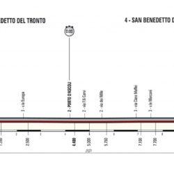 7 tappa Tirreno-Adriatico
