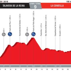 9 tappa Vuelta di Spagna