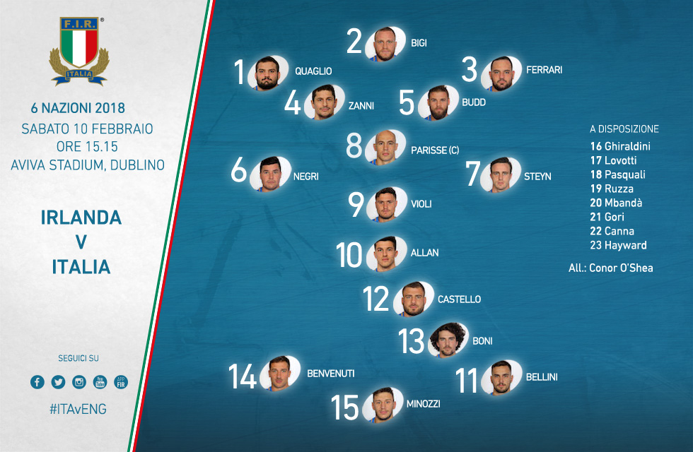 formazione italia rugby