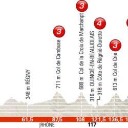 2 tappa Giro del Delfinato