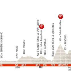 4 tappa Giro del Delfinato