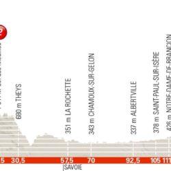 5 tappa Giro del Delfinato
