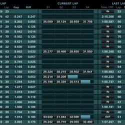 tempi motogp test qatar