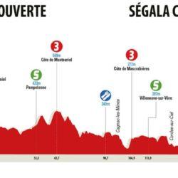 1 tappa Route d'Occitanie