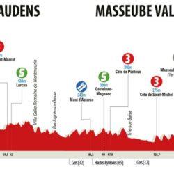 2 tappa Route d'Occitanie