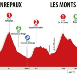 3 tappa Route d'Occitanie