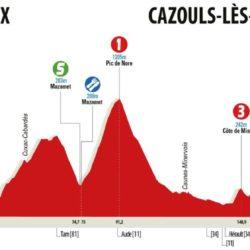 4 tappa Route d'Occitanie