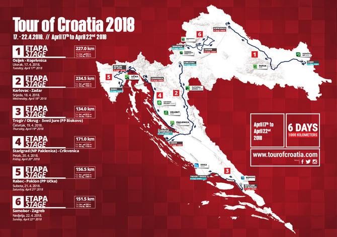 giro di croazia