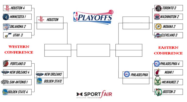 Playoff NBA, notte ricca di emozioni con i Cavs vittoriosi all'ultimo secondo sui Pacers, bella vittoria anche per OKC e Toronto. Houston vola al secondo turno