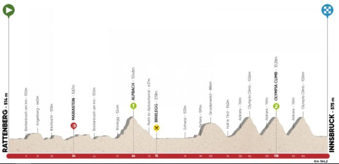 quinta tappa tour of the alps