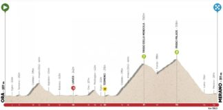 terza tappa tour of the alps