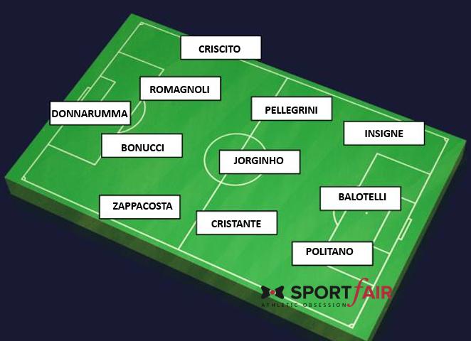 Nazionale |  ecco la prima Italia targata Mancini |  gioventù e talento in campo… finalmente!