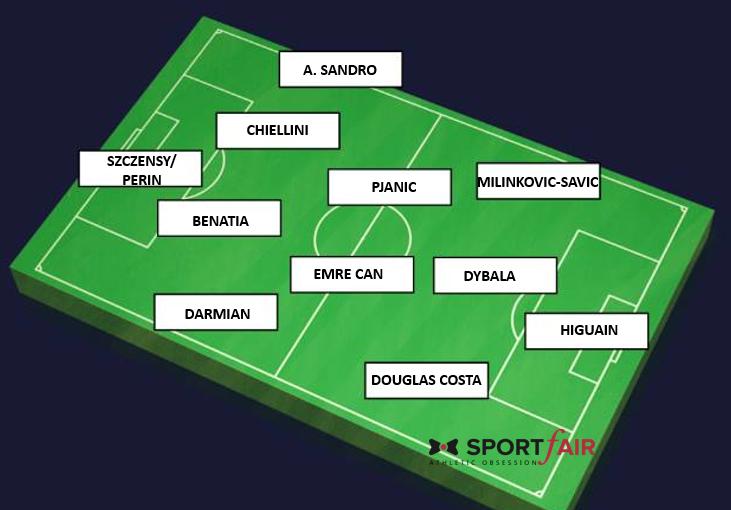 """Allegri vara la """"nuova Juventus"""" grazie al calciomercato: un"""