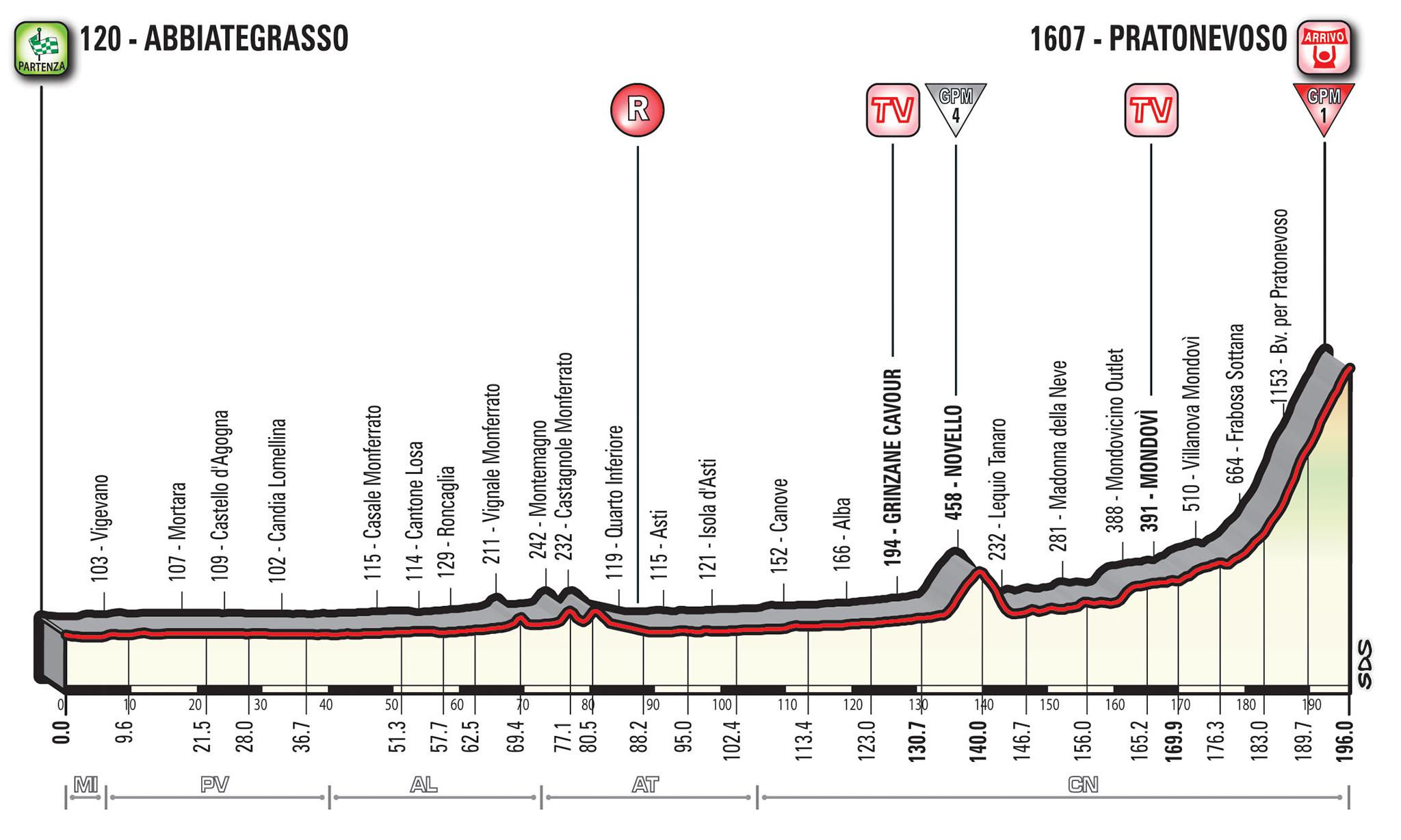Giro d'Italia – Pratonevoso, Jafferau e Cervinia, ecco i tre incredibili tapponi di Giovedì, Venerdì e Sabato ...