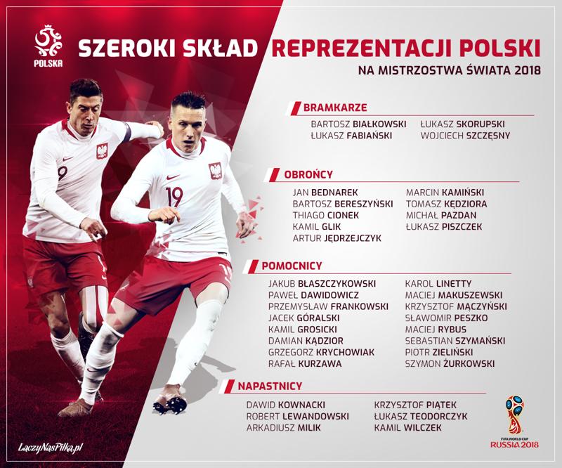 Polonia Mondiali