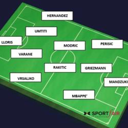 Top 11 Migliori giocatori Francia-Croazia finale Mondiali Russia 2018