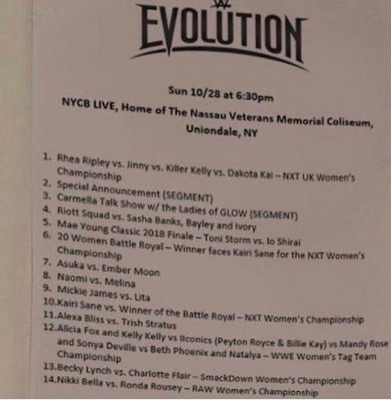 WWE Evolution tutti i match
