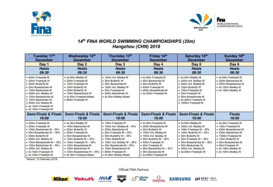 Mondiali Calendario.Mondiali Nuoto Vasca Corta 2018 Un Appuntamento