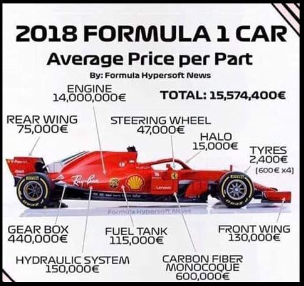 prezzo macchina formula 1