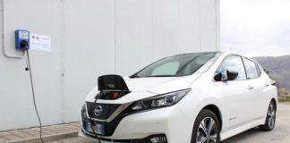Nissan Univesità Aquila