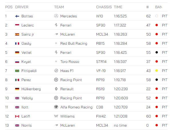 Ferrari: Antonio Fuoco soddisfatto dei suoi test a Barcellona