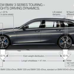 BMW serie3 Touring