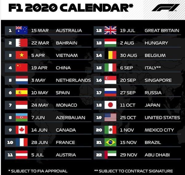 F1: 22 Gp nel calendario 2020, sarà record assoluto