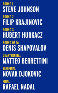 Tabellone Federer