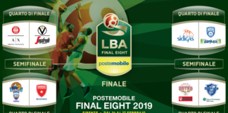 Final 8 Coppa Italia