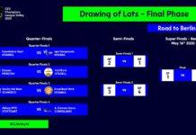sorteggio quarti di finale cev champions league pallavolo
