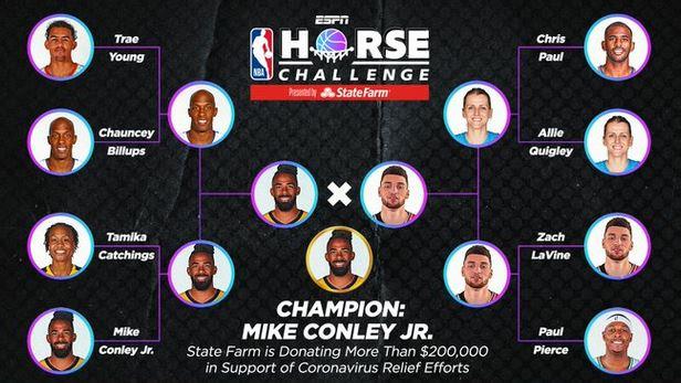 Torneo Horse nba